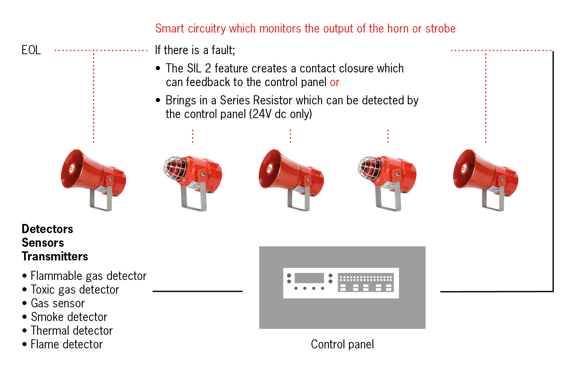 Sil 2 Certified Audible And Visual Signals Flame Sensor Wiring Diagram Share This Page